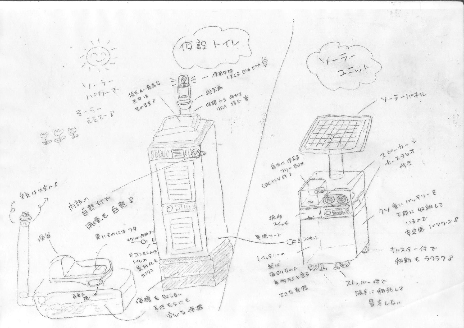ソーラー仮設トイレ概念図♪